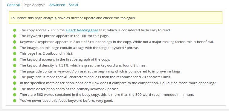 how to use keywords for search engine optimization
