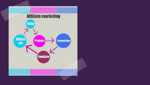 What is the best way to learn affiliate marketing
