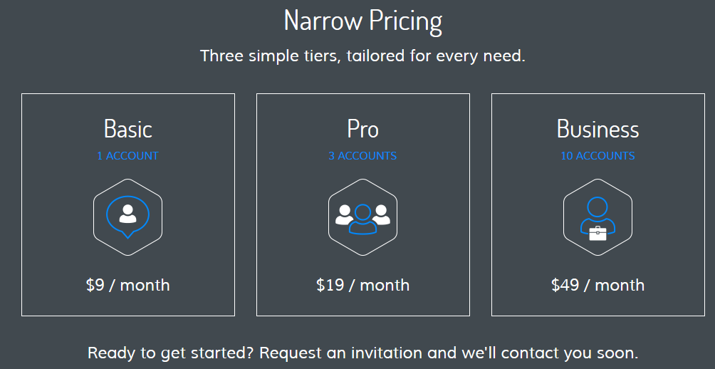 Narrow pricing