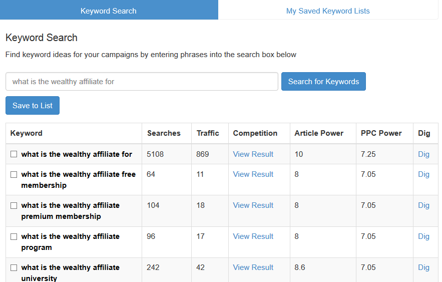 Wealthy Affiliate Keyword tool