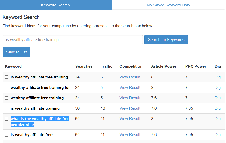 Wealthy Affiliate Keyword search tool