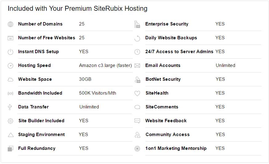 Premium Siterubix Hosting