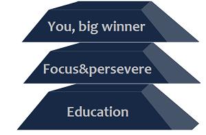 You-big-winner-pyramid